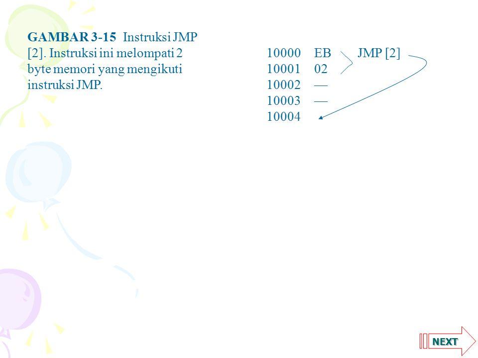 GAMBAR 3-15 Instruksi JMP. [2]. Instruksi ini melompati 2 10000 EB JMP [2] byte memori yang mengikuti 10001 02.